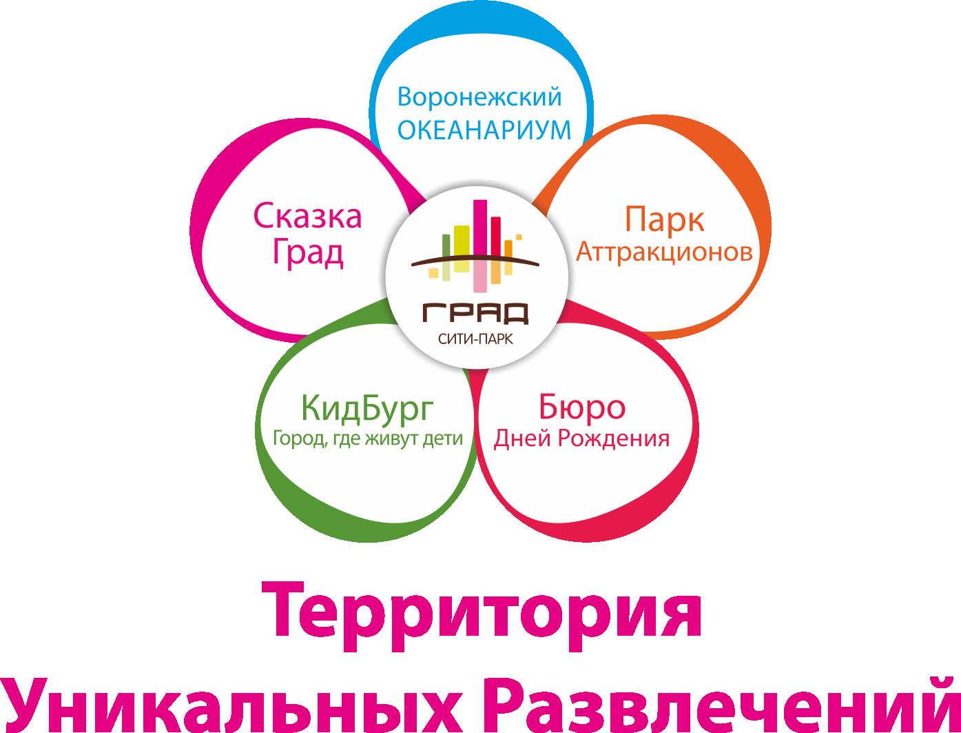 """ООО """"ТУР"""""""